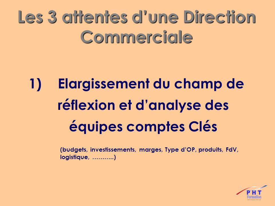 Les 3 attentes dune Direction Commerciale 1) Elargissement du champ de réflexion et danalyse des équipes comptes Clés (budgets, investissements, marge