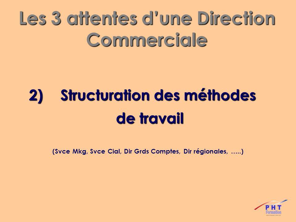 Les 3 attentes dune Direction Commerciale 2) Structuration des méthodes de travail (Svce Mkg, Svce Cial, Dir Grds Comptes, Dir régionales, …..)