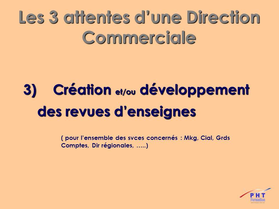 Les 3 attentes dune Direction Commerciale 3) Création et/ou développement des revues denseignes ( pour lensemble des svces concernés : Mkg, Cial, Grds