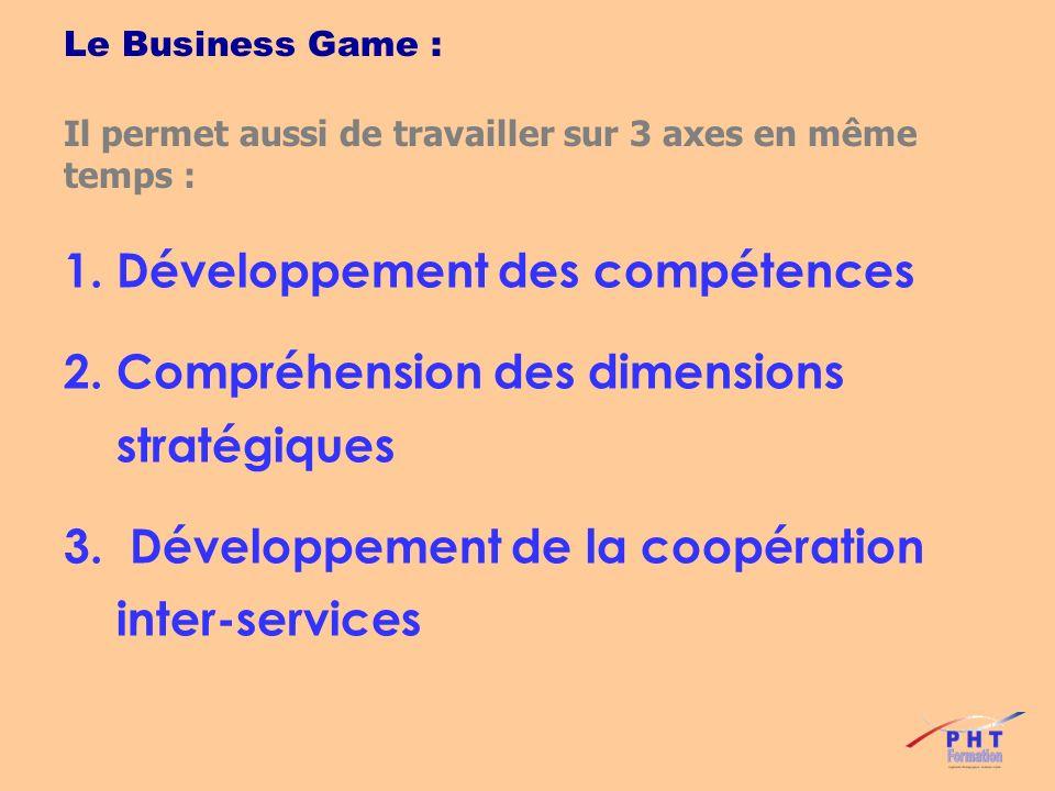 Le Business Game : Il permet aussi de travailler sur 3 axes en même temps : 1.Développement des compétences 2.Compréhension des dimensions stratégique