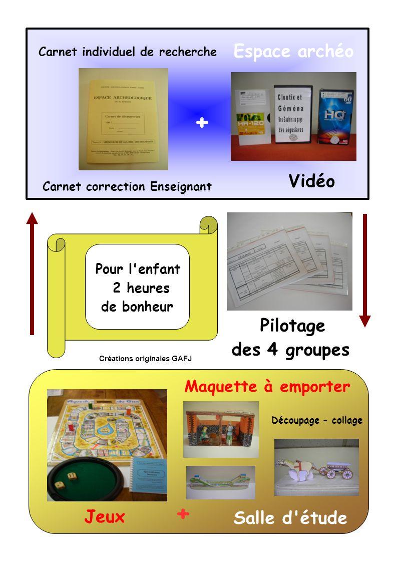 Carnet individuel de recherche Pour l'enfant 2 heures de bonheur Vidéo Carnet correction Enseignant Espace archéo Pilotage des 4 groupes Jeux Salle d'