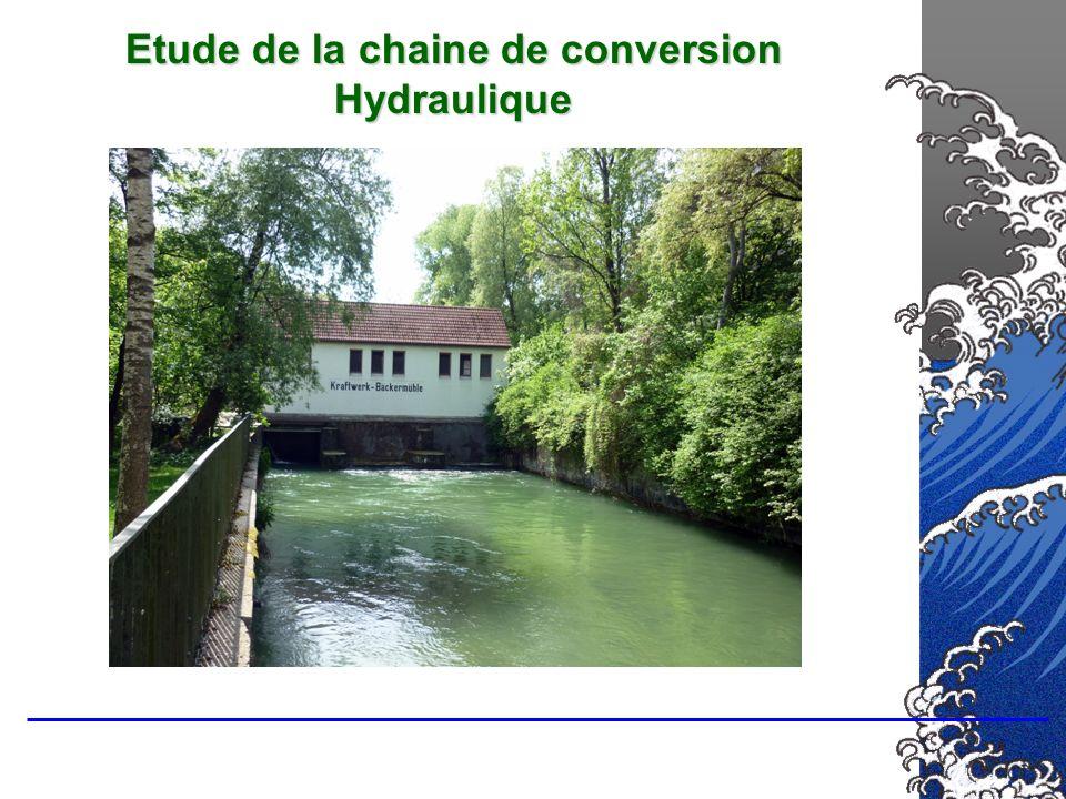 Etude de la chaine de conversion Hydraulique