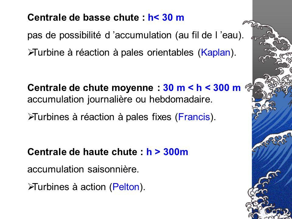 Centrale de basse chute : h< 30 m pas de possibilité d accumulation (au fil de l eau). Turbine à réaction à pales orientables (Kaplan). Centrale de ch