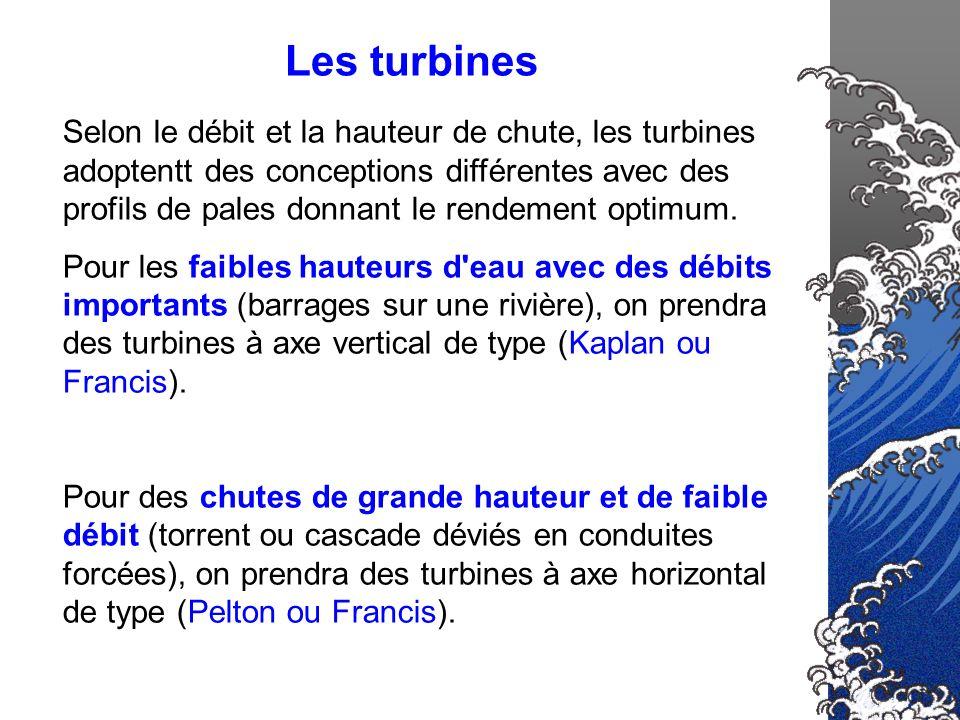 Les turbines Selon le débit et la hauteur de chute, les turbines adoptentt des conceptions différentes avec des profils de pales donnant le rendement