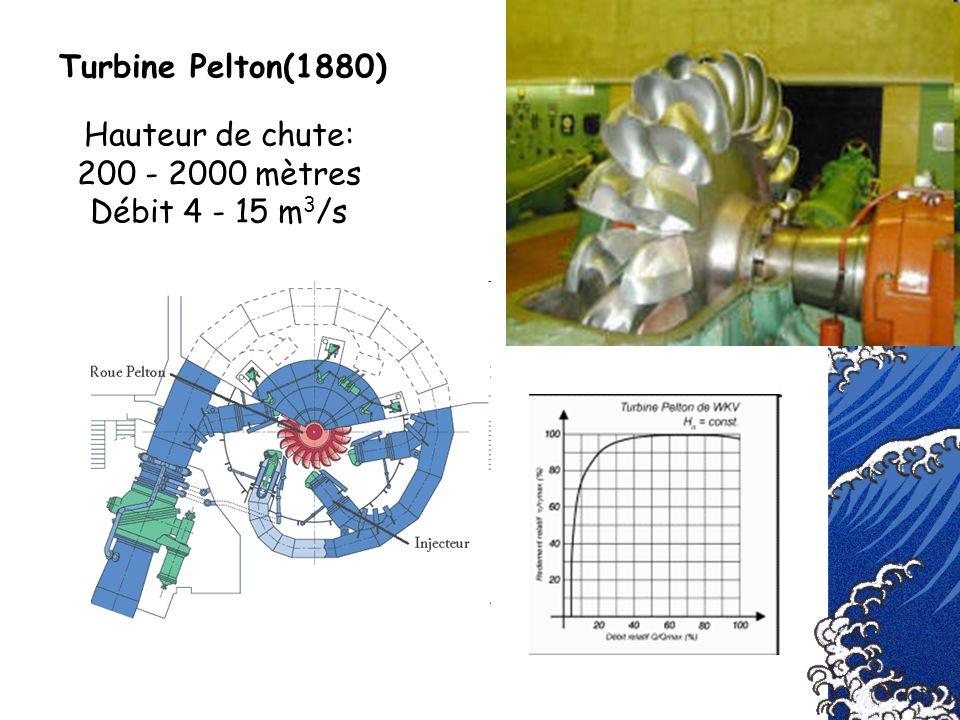 Hauteur de chute: 200 - 2000 mètres Débit 4 - 15 m 3 /s Turbine Pelton(1880)