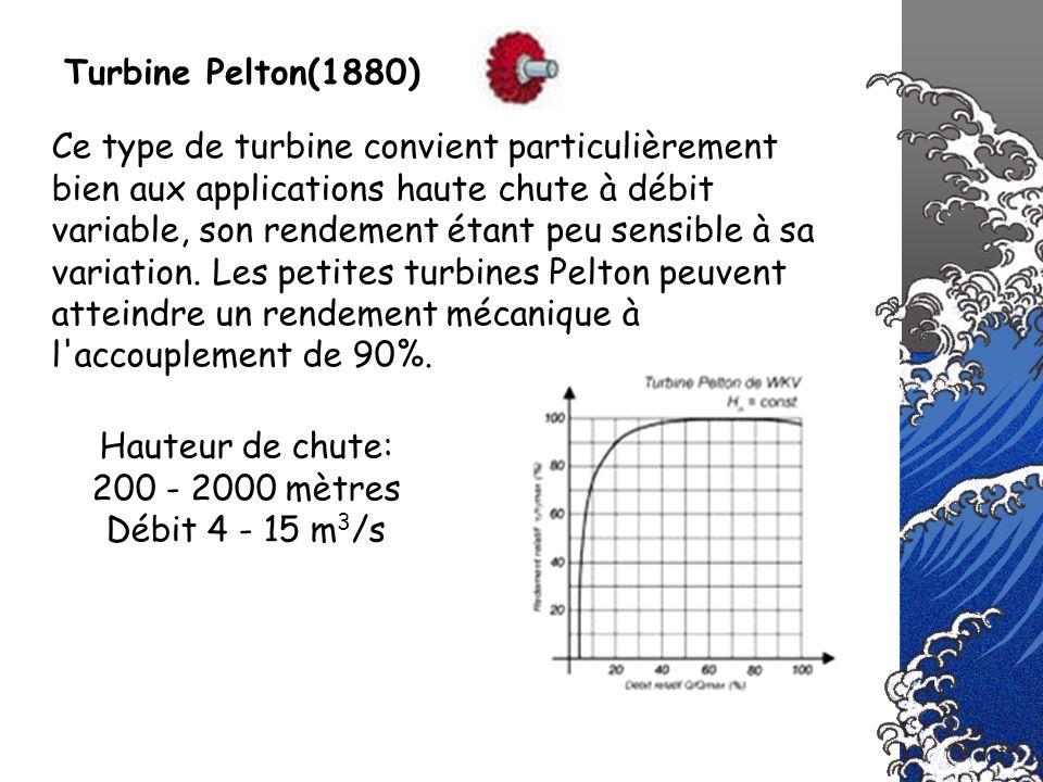 Hauteur de chute: 200 - 2000 mètres Débit 4 - 15 m 3 /s Turbine Pelton(1880) Ce type de turbine convient particulièrement bien aux applications haute