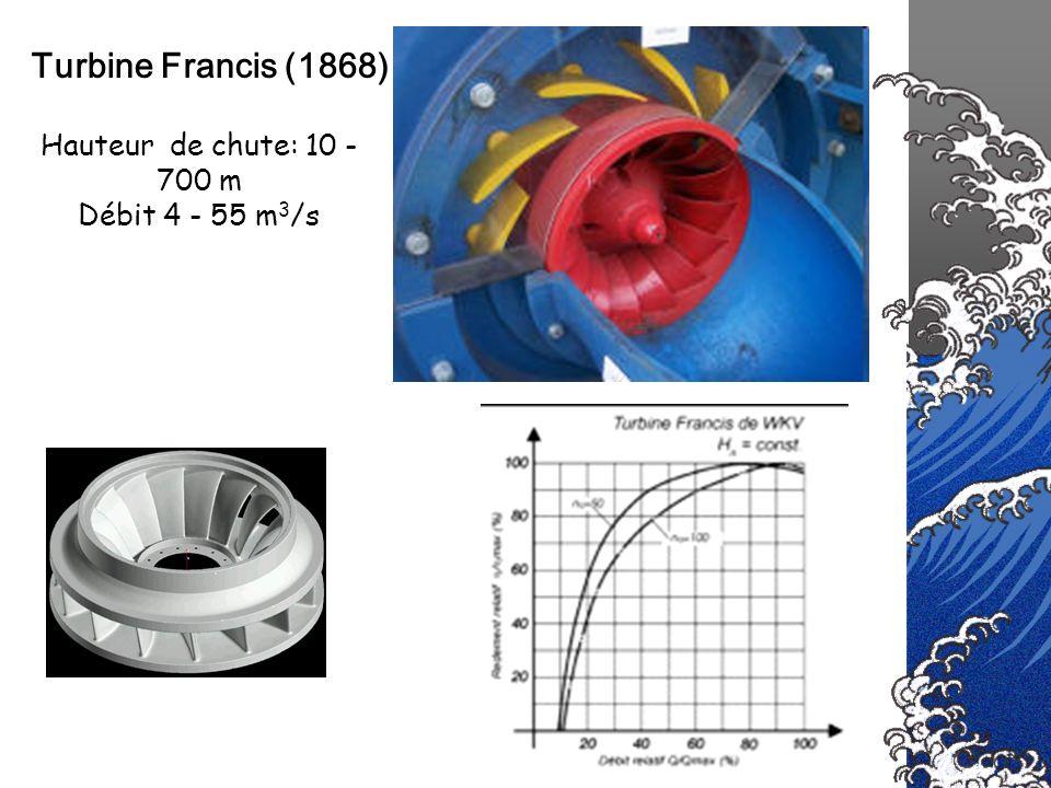 Hauteur de chute: 10 - 700 m Débit 4 - 55 m 3 /s Turbine Francis (1868)