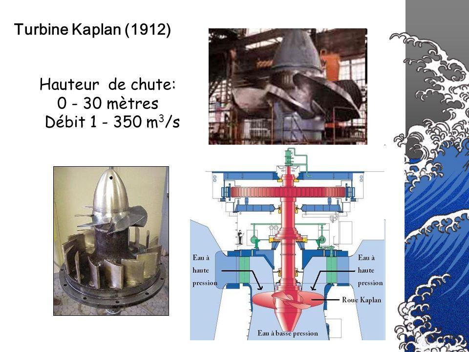 Turbine Kaplan (1912) Hauteur de chute: 0 - 30 mètres Débit 1 - 350 m 3 /s
