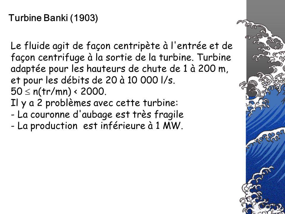 Le fluide agit de façon centripète à l'entrée et de façon centrifuge à la sortie de la turbine. Turbine adaptée pour les hauteurs de chute de 1 à 200