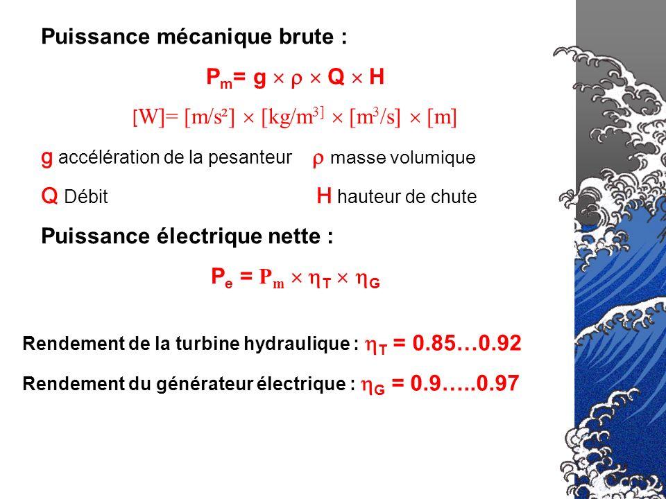 Rendement de la turbine hydraulique : T = 0.85…0.92 Rendement du générateur électrique : G = 0.9…..0.97 Puissance mécanique brute : P m = g Q H [ W]=