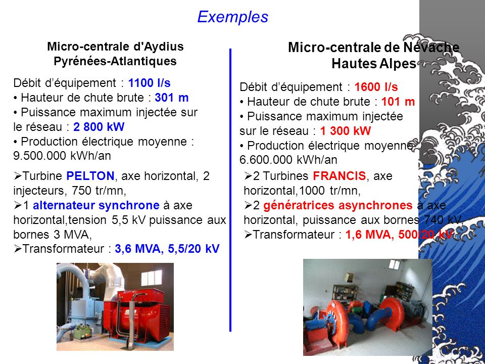Micro-centrale d'Aydius Pyrénées-Atlantiques Exemples Débit déquipement : 1100 l/s Hauteur de chute brute : 301 m Puissance maximum injectée sur le ré