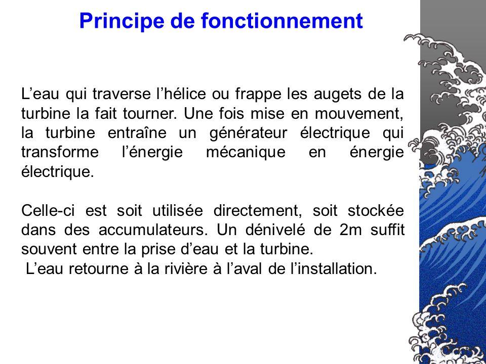Micro-centrale d Aydius Pyrénées-Atlantiques Exemples Débit déquipement : 1100 l/s Hauteur de chute brute : 301 m Puissance maximum injectée sur le réseau : 2 800 kW Production électrique moyenne : 9.500.000 kWh/an Turbine PELTON, axe horizontal, 2 injecteurs, 750 tr/mn, 1 alternateur synchrone à axe horizontal,tension 5,5 kV puissance aux bornes 3 MVA, Transformateur : 3,6 MVA, 5,5/20 kV Micro-centrale de Névache Hautes Alpes Débit déquipement : 1600 l/s Hauteur de chute brute : 101 m Puissance maximum injectée sur le réseau : 1 300 kW Production électrique moyenne : 6.600.000 kWh/an 2 Turbines FRANCIS, axe horizontal,1000 tr/mn, 2 génératrices asynchrones à axe horizontal, puissance aux bornes 740 kV, Transformateur : 1,6 MVA, 500/20 kV