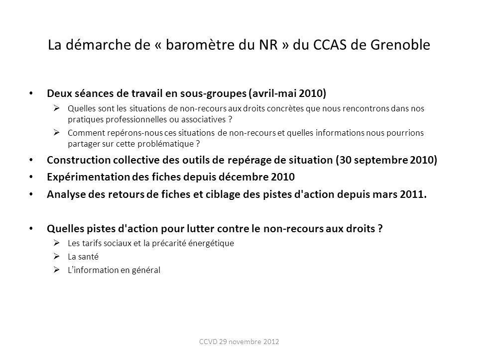 La démarche de « baromètre du NR » du CCAS de Grenoble Deux séances de travail en sous-groupes (avril-mai 2010) Quelles sont les situations de non-rec