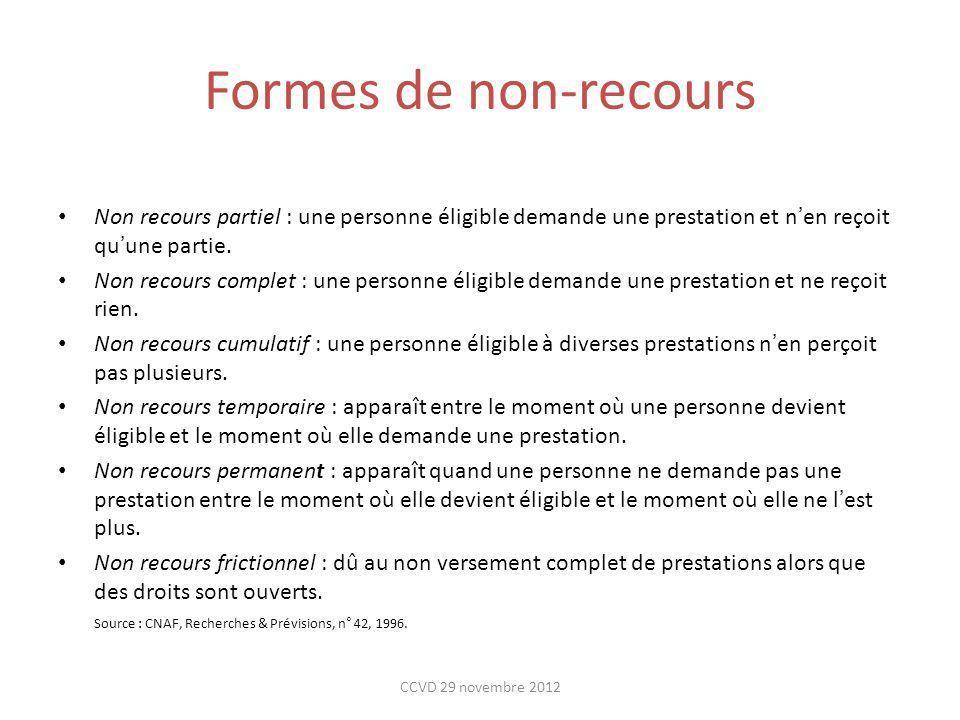 Formes de non-recours Non recours partiel : une personne éligible demande une prestation et nen reçoit quune partie. Non recours complet : une personn