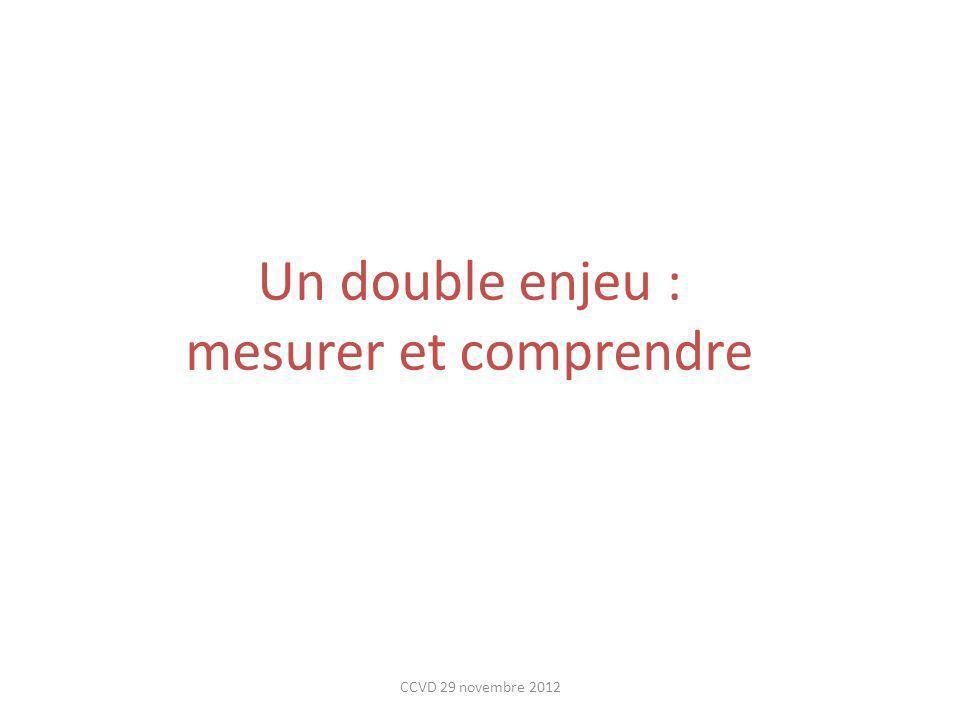 Un double enjeu : mesurer et comprendre CCVD 29 novembre 2012