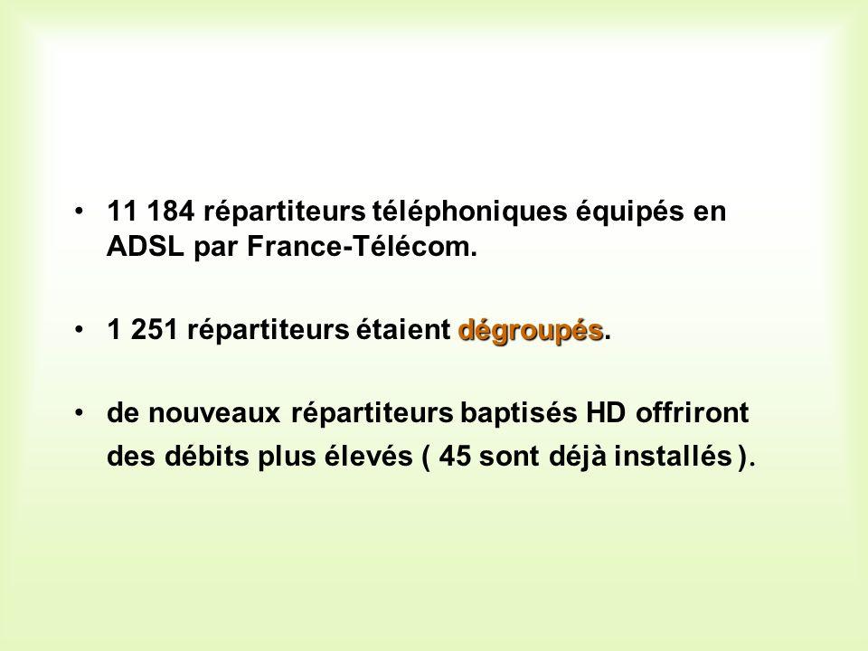11 184 répartiteurs téléphoniques équipés en ADSL par France-Télécom. dégroupés1 251 répartiteurs étaient dégroupés. de nouveaux répartiteurs baptisés