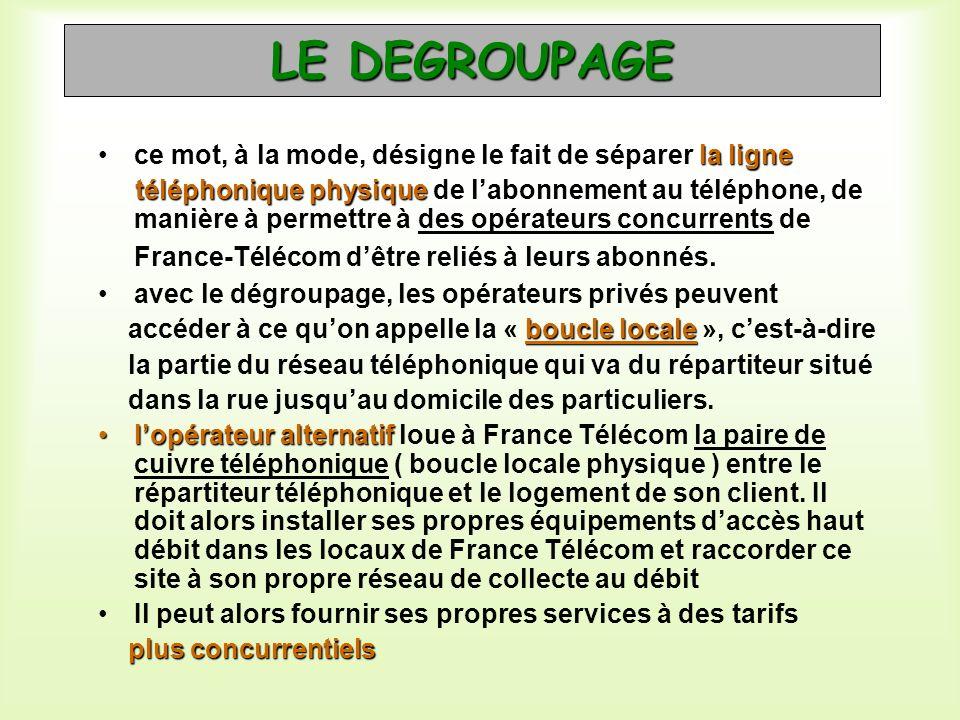 Les deux formes de dégroupage le dégroupage partielle dégroupage partiel la partie numérique de la ligne appartient à lopérateur indépendant, cest-à-dire laccès à haut débit, lADSL France-Télécom France-Télécom continue à lui fournir le service de la ligne téléphonique habituel et labonné continue à lui payer labonnement.
