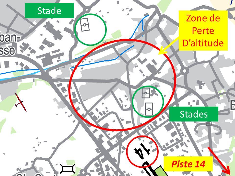 Stade Stades Piste 14 Zone de Perte Daltitude