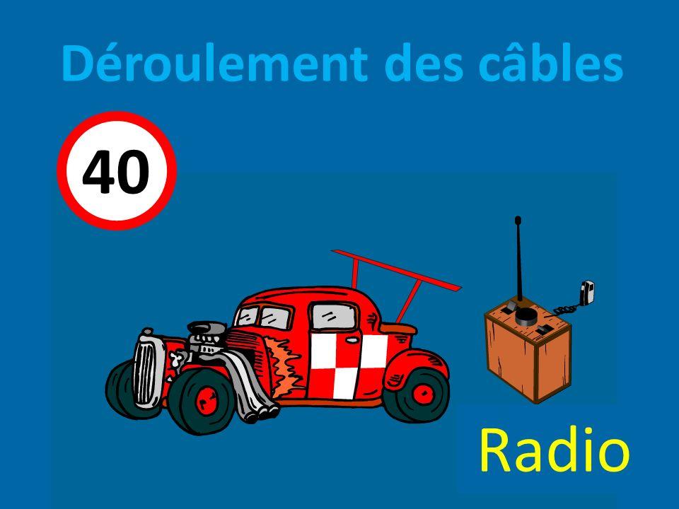 Déroulement des câbles 40 Radio