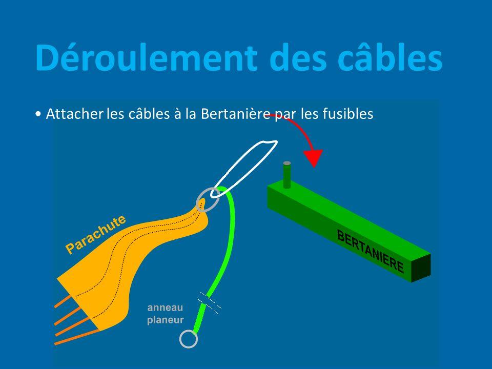 Déroulement des câbles Attacher les câbles à la Bertanière par les fusibles