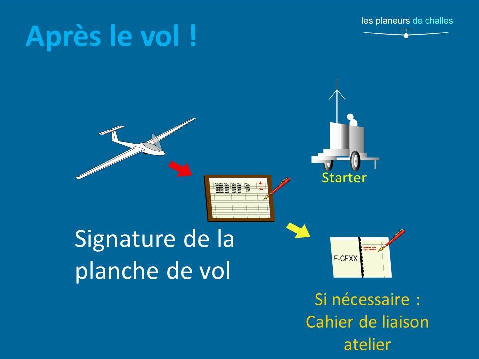 Après le vol ! Signature de la planche de vol Starter Si nécessaire : Cahier de liaison atelier