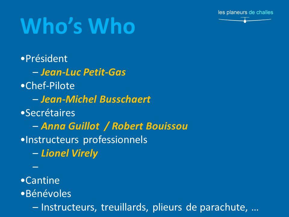 Whos Who Président – Jean-Luc Petit-Gas Chef-Pilote – Jean-Michel Busschaert Secrétaires – Anna Guillot / Robert Bouissou Instructeurs professionnels – Lionel Virely – Cantine Bénévoles – Instructeurs, treuillards, plieurs de parachute, …