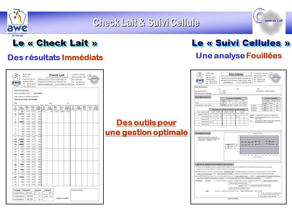 Le « Check Lait » Le « Suivi Cellules » Des résultats Immédiats Une analyse Fouillées Des outils pour une gestion optimale Check Lait & Suivi Cellule