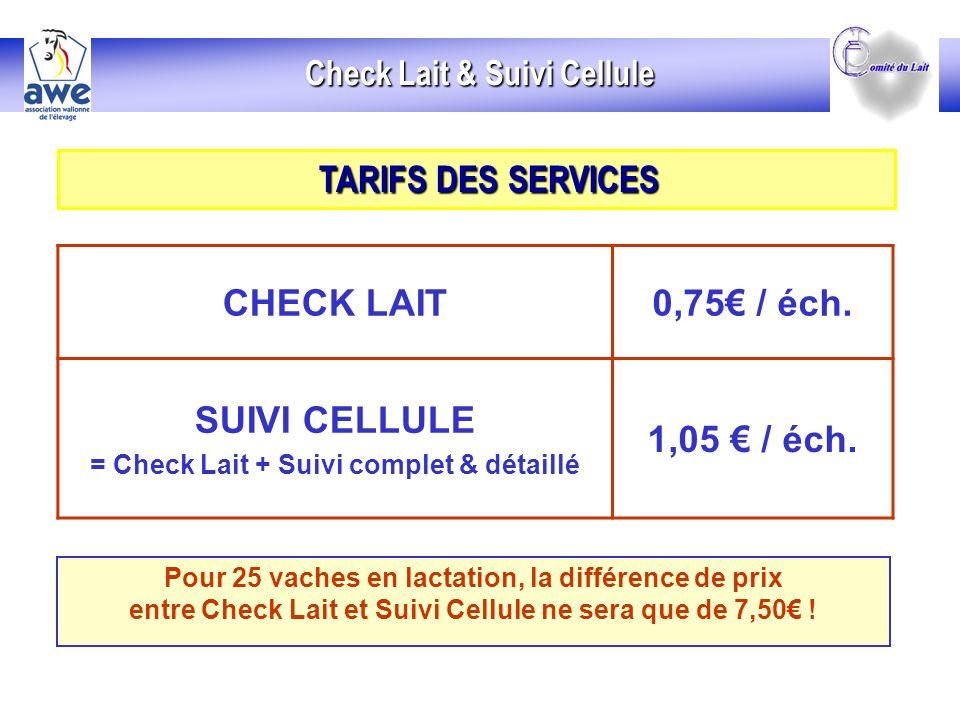 Check Lait & Suivi Cellule TARIFS DES SERVICES TARIFS DES SERVICES CHECK LAIT0,75 / éch.