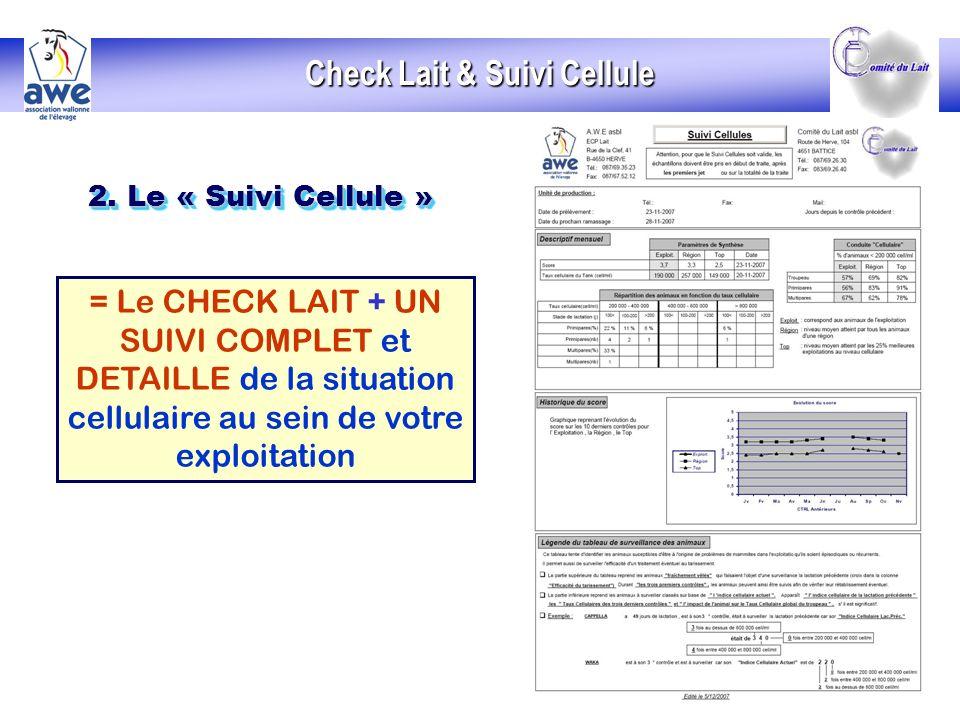 Check Lait & Suivi Cellule 2. Le « Suivi Cellule » = Le CHECK LAIT + UN SUIVI COMPLET et DETAILLE de la situation cellulaire au sein de votre exploita