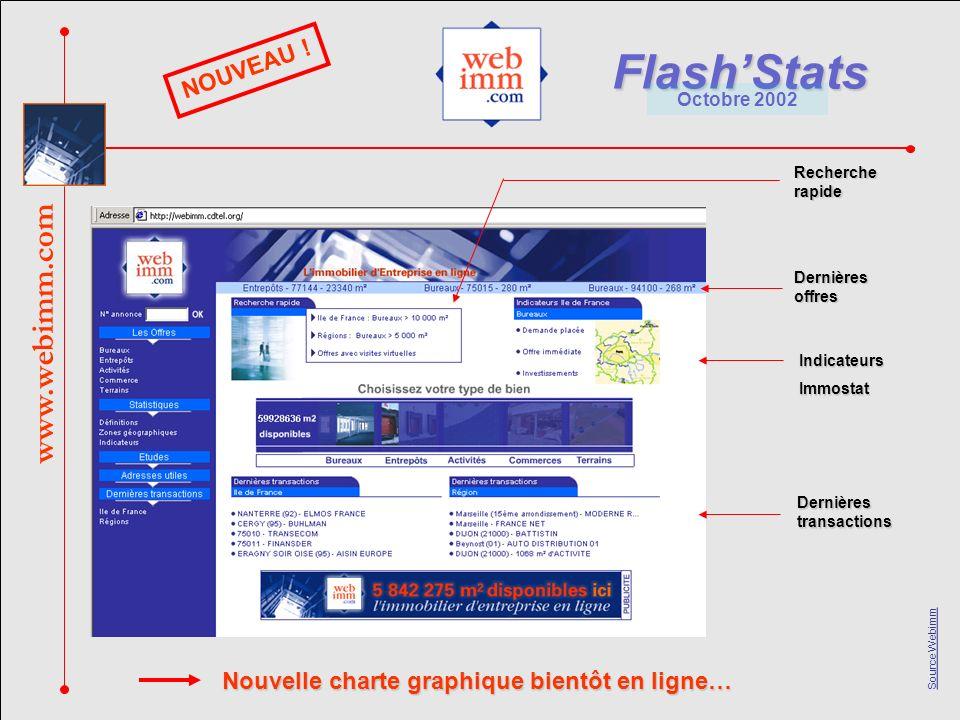 www.webimm.com FlashStats Octobre 2002 Source Webimm NOUVEAU .