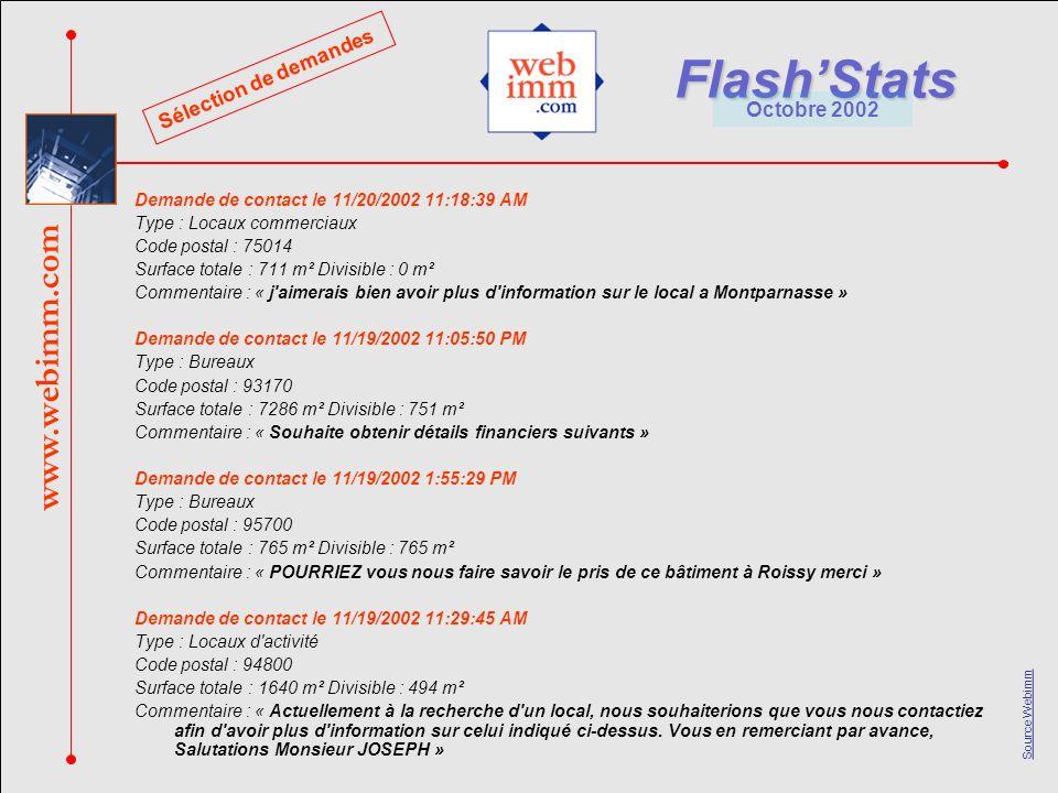 www.webimm.com FlashStats Octobre 2002 Source Webimm Demande de contact le 11/14/2002 5:41:53 PM Type : Entrepôts Code postal : 78955 Surface totale : 970 m² Divisible : 250 m² Commentaire : recherche entrepôt et bureau env.