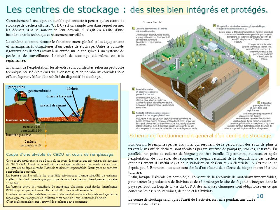 10 Les centres de stockage : Contrairement à une opinion durable qui consiste à penser quun centre de stockage de déchets ultimes (CSDU) est un simple