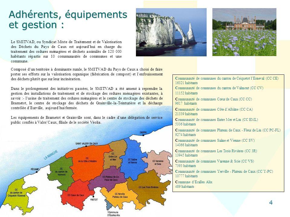 4 Adhérents, équipements et gestion : Le SMITVAD, ou Syndicat Mixte de Traitement et de Valorisation des Déchets du Pays de Caux est aujourdhui en cha