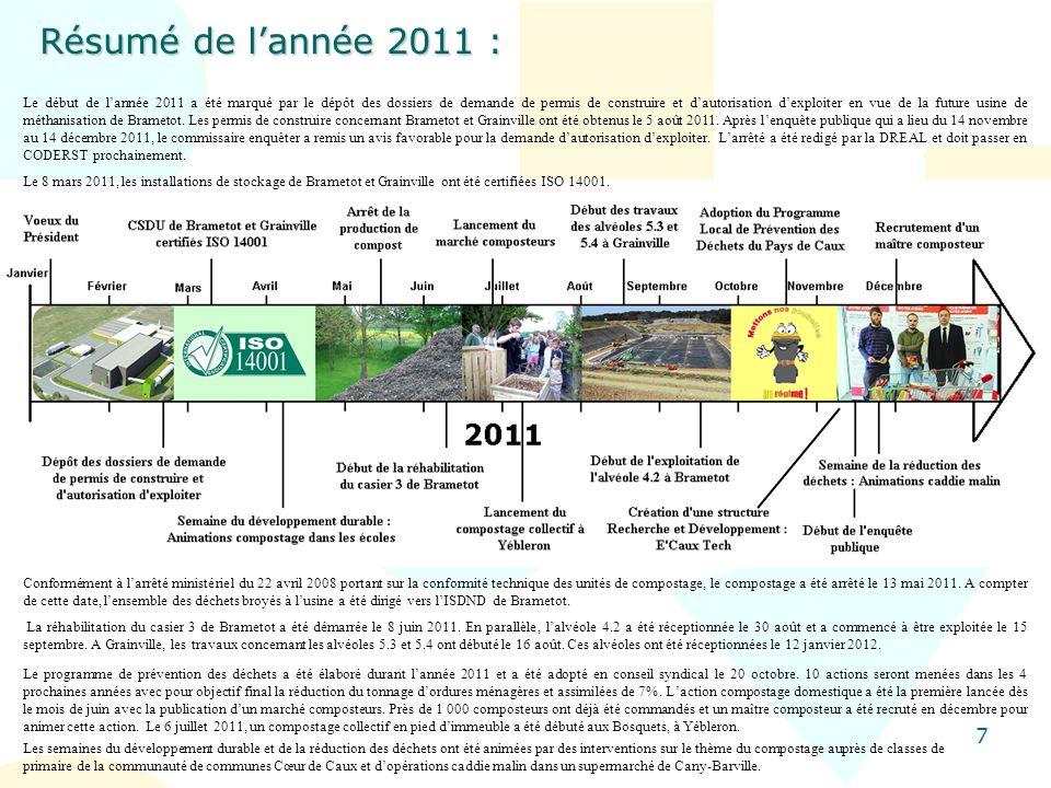 7 Résumé de lannée 2011 : Le début de lannée 2011 a été marqué par le dépôt des dossiers de demande de permis de construire et dautorisation dexploite