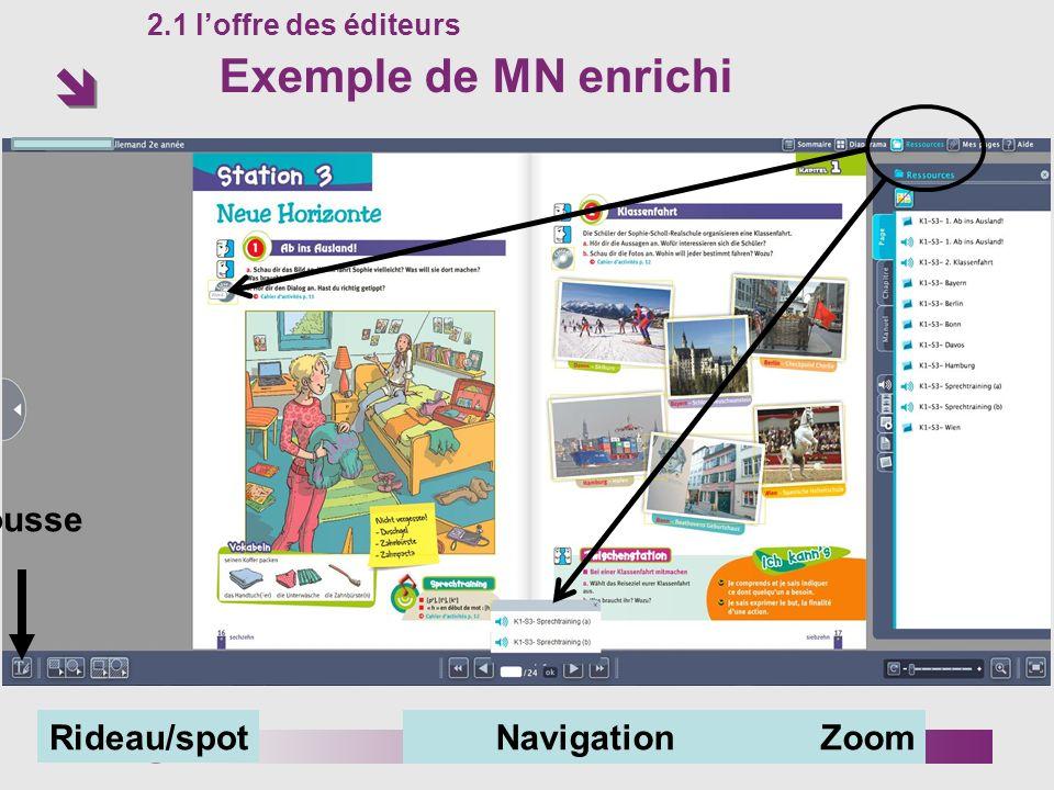 Navigation Zoom 2.1 loffre des éditeurs Exemple de MN enrichi Rideau/spot Trousse