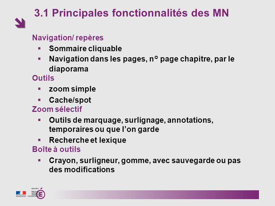 3.1 Principales fonctionnalités des MN Navigation/ repères Sommaire cliquable Navigation dans les pages, n° page chapitre, par le diaporama Outils zoo