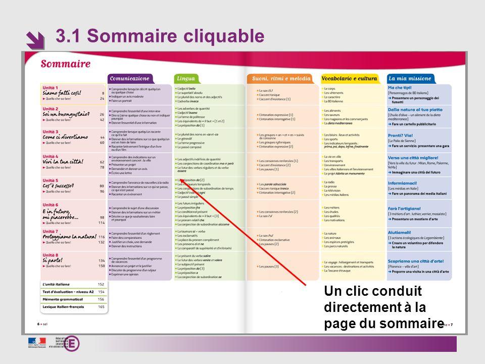 3.1 Sommaire cliquable Un clic conduit directement à la page du sommaire