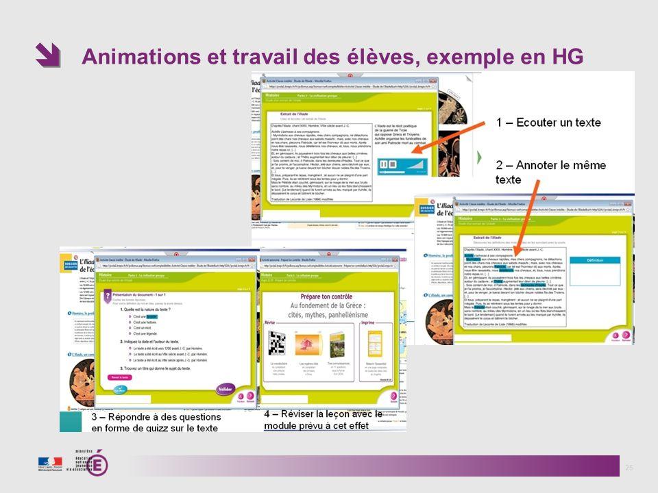 Animations et travail des élèves, exemple en HG 25