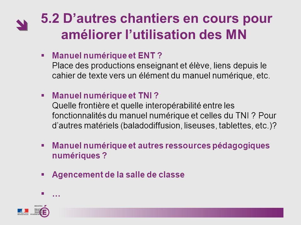 5.2 Dautres chantiers en cours pour améliorer lutilisation des MN Manuel numérique et ENT ? Place des productions enseignant et élève, liens depuis le