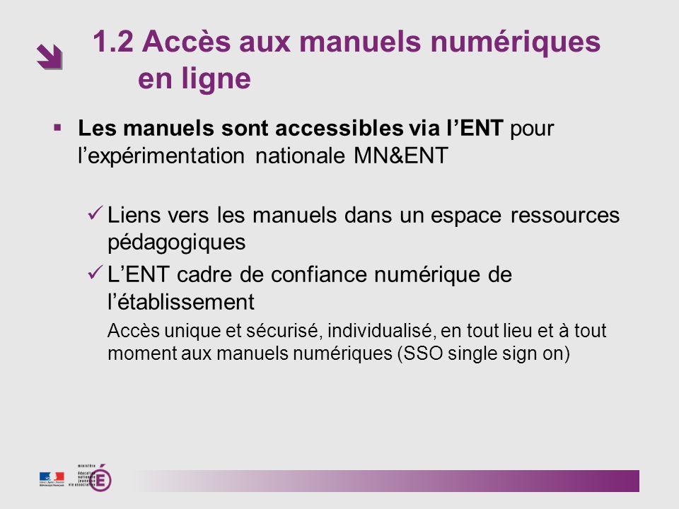 1.2 Accès aux manuels numériques en ligne Les manuels sont accessibles via lENT pour lexpérimentation nationale MN&ENT Liens vers les manuels dans un