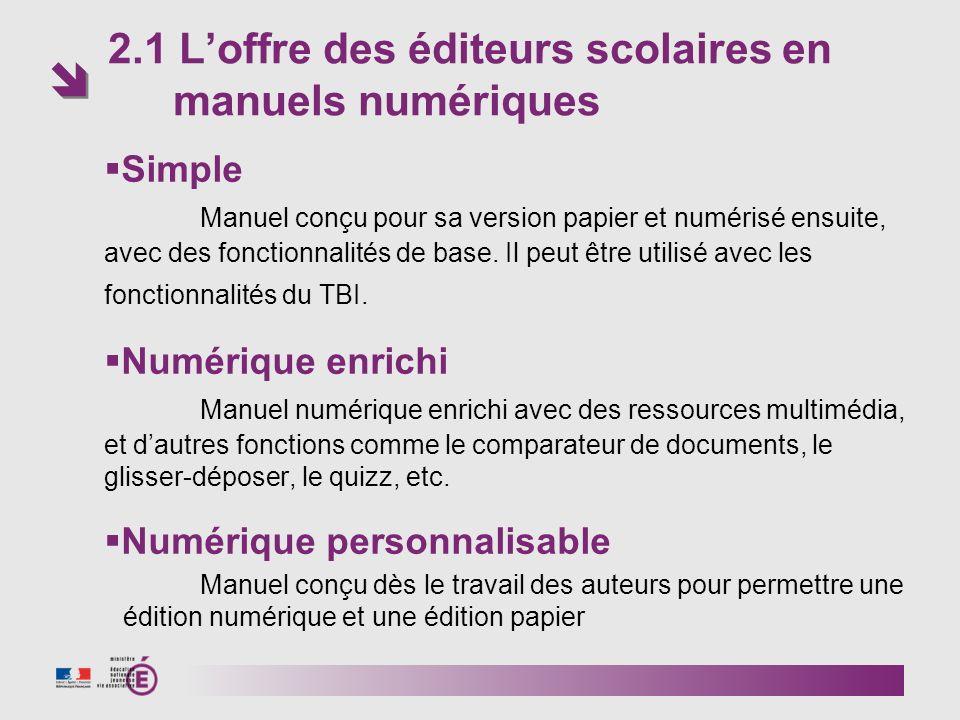 2.1 Loffre des éditeurs scolaires en manuels numériques Simple Manuel conçu pour sa version papier et numérisé ensuite, avec des fonctionnalités de base.