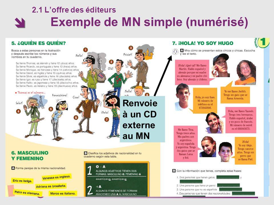 2.1 Loffre des éditeurs Exemple de MN simple (numérisé) Renvoie à un CD externe au MN