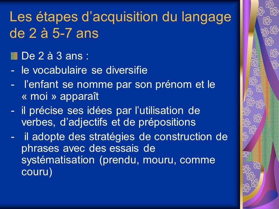 Les étapes dacquisition du langage de 2 à 5-7 ans De 2 à 3 ans : -le vocabulaire se diversifie - lenfant se nomme par son prénom et le « moi » apparaît -il précise ses idées par lutilisation de verbes, dadjectifs et de prépositions - il adopte des stratégies de construction de phrases avec des essais de systématisation (prendu, mouru, comme couru)