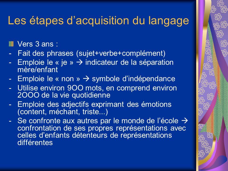 Les étapes dacquisition du langage Vers 3 ans : - Fait des phrases (sujet+verbe+complément) -Emploie le « je » indicateur de la séparation mère/enfant