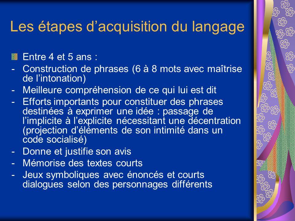 Les étapes dacquisition du langage Entre 4 et 5 ans : -Construction de phrases (6 à 8 mots avec maîtrise de lintonation) -Meilleure compréhension de c