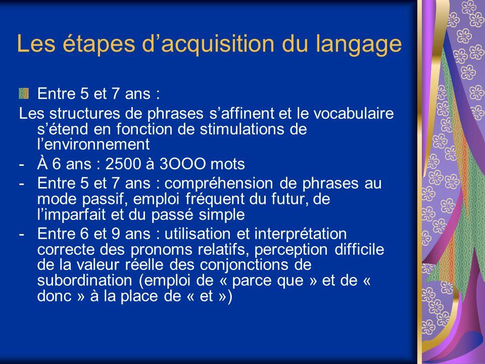 Les étapes dacquisition du langage Entre 5 et 7 ans : Les structures de phrases saffinent et le vocabulaire sétend en fonction de stimulations de lenv