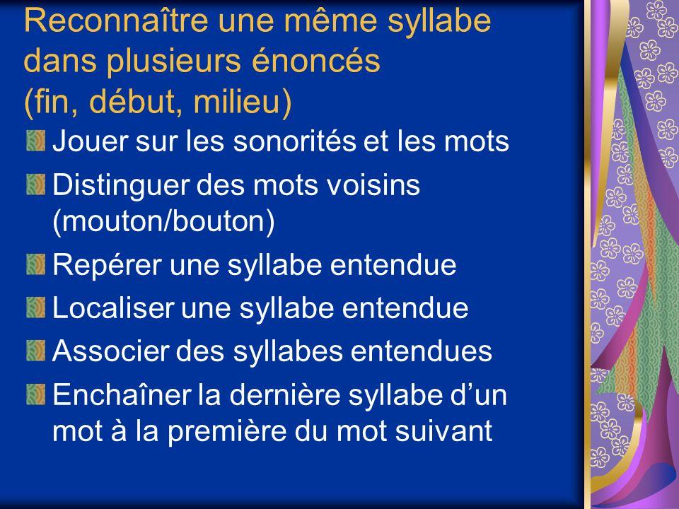 Reconnaître une même syllabe dans plusieurs énoncés (fin, début, milieu) Jouer sur les sonorités et les mots Distinguer des mots voisins (mouton/bouto