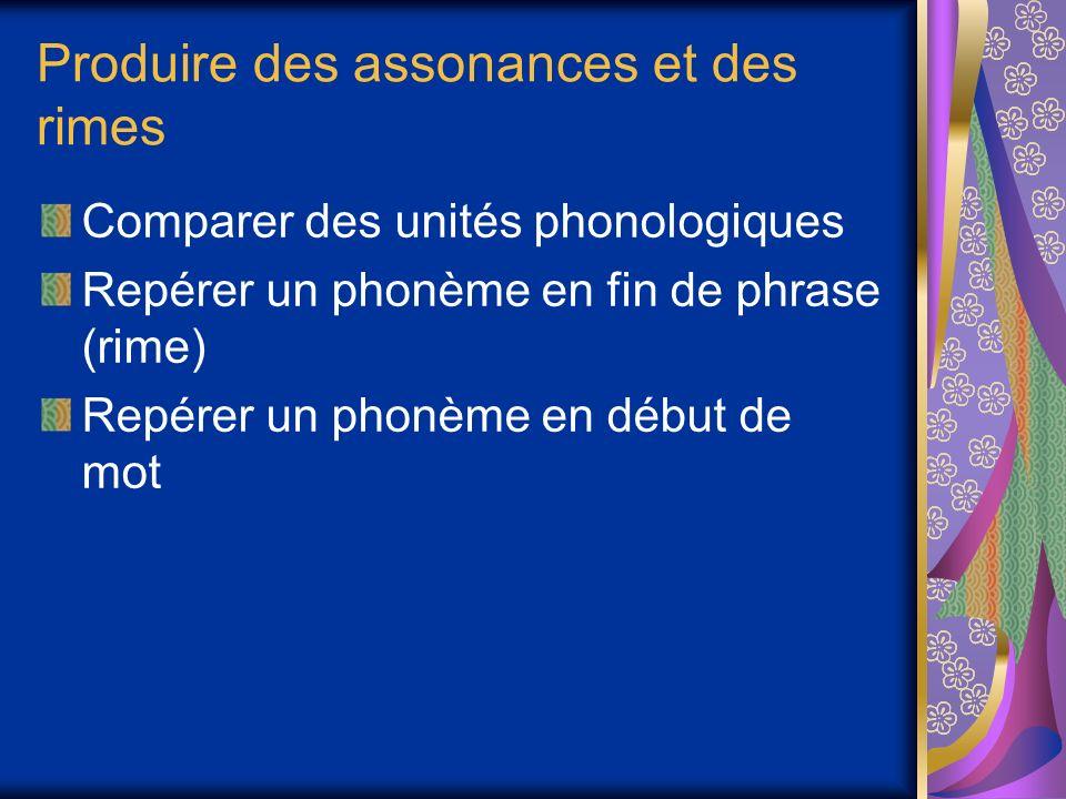 Produire des assonances et des rimes Comparer des unités phonologiques Repérer un phonème en fin de phrase (rime) Repérer un phonème en début de mot