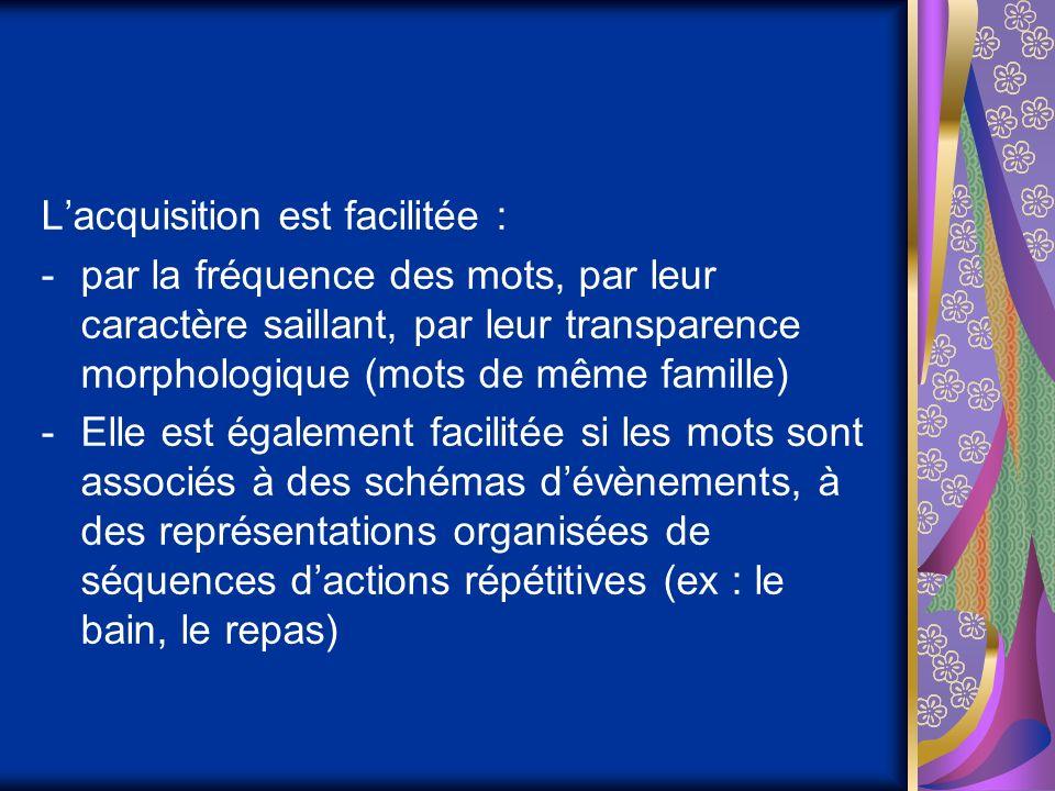 Lacquisition est facilitée : -par la fréquence des mots, par leur caractère saillant, par leur transparence morphologique (mots de même famille) -Elle est également facilitée si les mots sont associés à des schémas dévènements, à des représentations organisées de séquences dactions répétitives (ex : le bain, le repas)