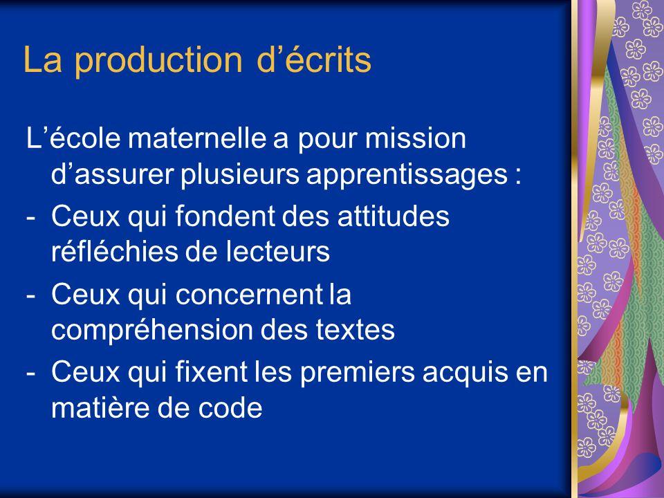 La production décrits Lécole maternelle a pour mission dassurer plusieurs apprentissages : -Ceux qui fondent des attitudes réfléchies de lecteurs -Ceu